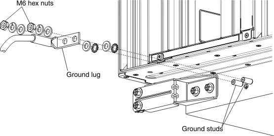 grounding a flex system carrier
