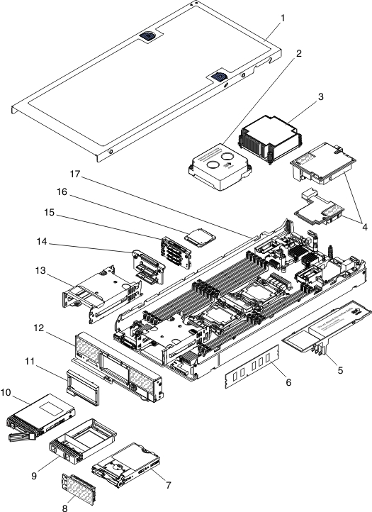 parts listing  types 9532 and 2951